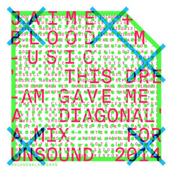 diagonal-unsound