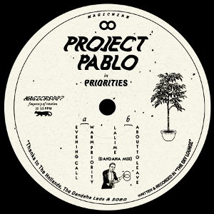 Project Pablo - Priorities